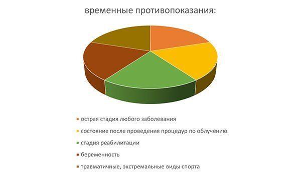 диаграмма_имплант